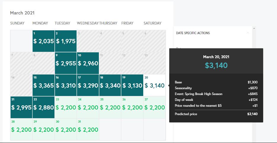 pricing calendar to maximize revenue